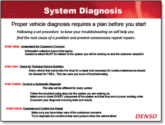 denso troubleshooting guide