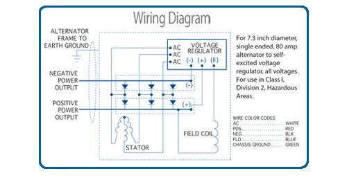 Intellispark high quality brushless alternators are field proven and intellispark brushless alternator wiring cheapraybanclubmaster Images