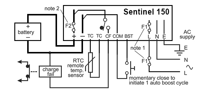 murphy sentinel 150 electrical diagram