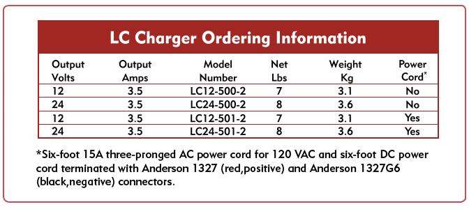 sens nrg battery charger models