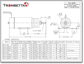 trombetta's d series solenoids contain an integral cut out switch Phillips Solenoid Wiring Diagram Trombetta Solenoid for Polaris Sportsman trombetta pull solenoid wiring diagram